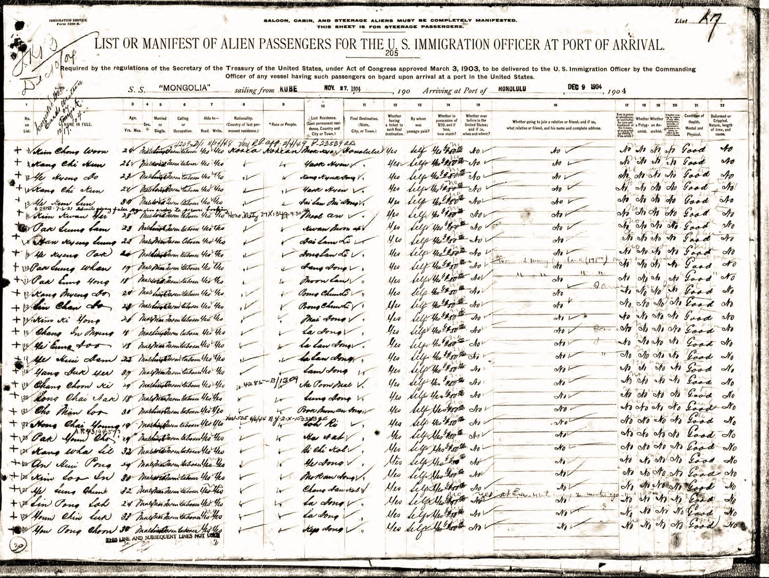 Manifest of the S.S. Mongolia December 9, 1904